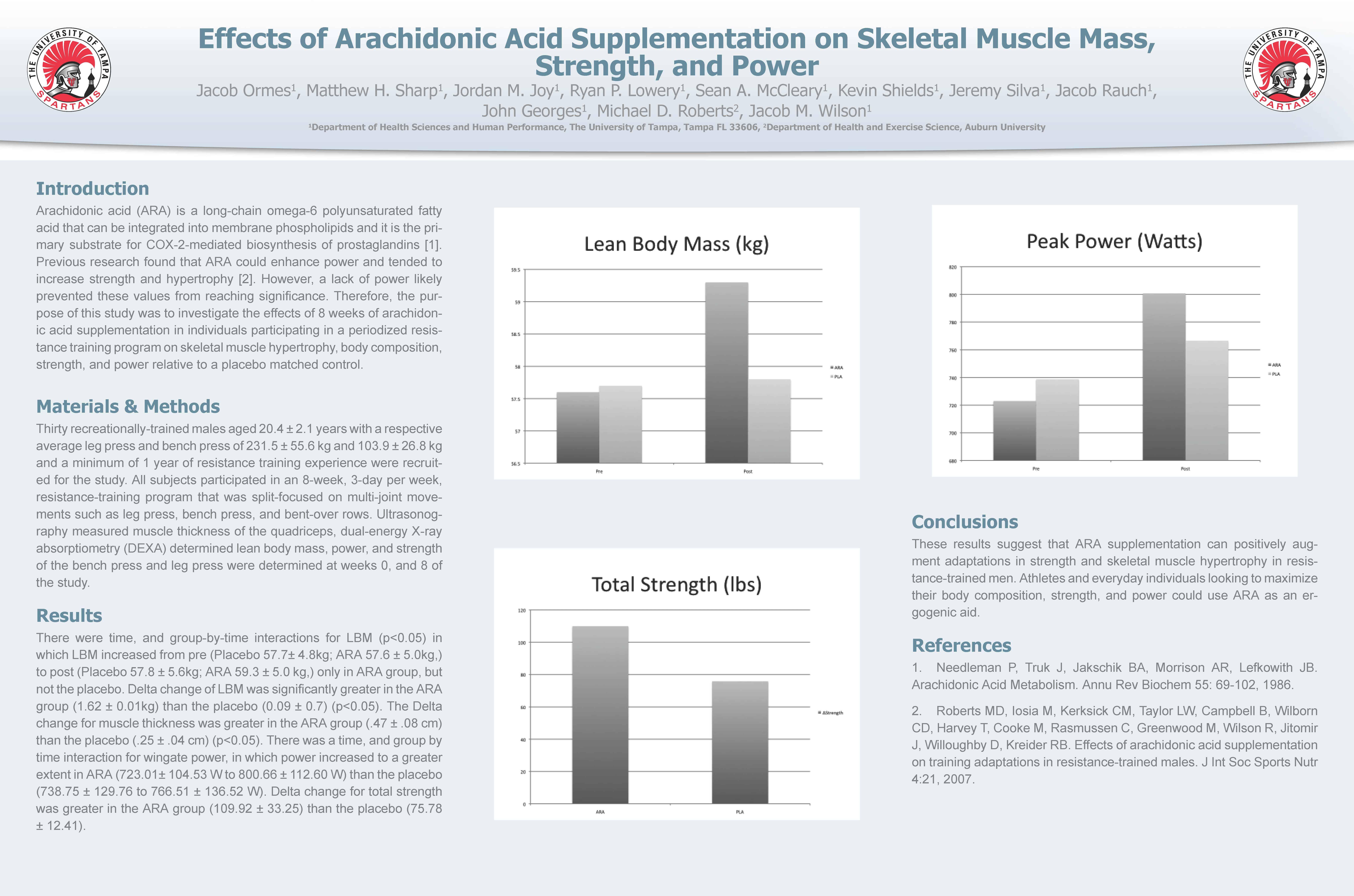 The Effects of Arachidonic Acid (ARA) On Strength & Muscle Mass